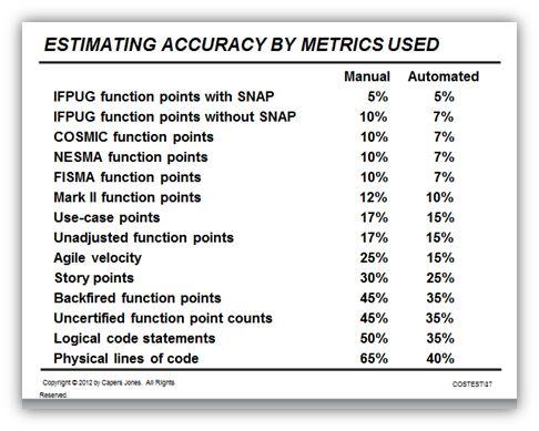 EstimatingAccuracy